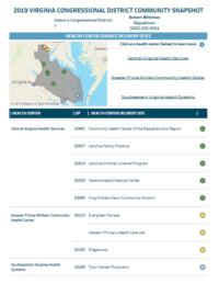 Screenshot of 2019 Virginia Congressional District Community Snapshot