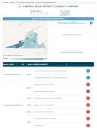 Screenshot of 2019 Virginia House District Community Snapshot